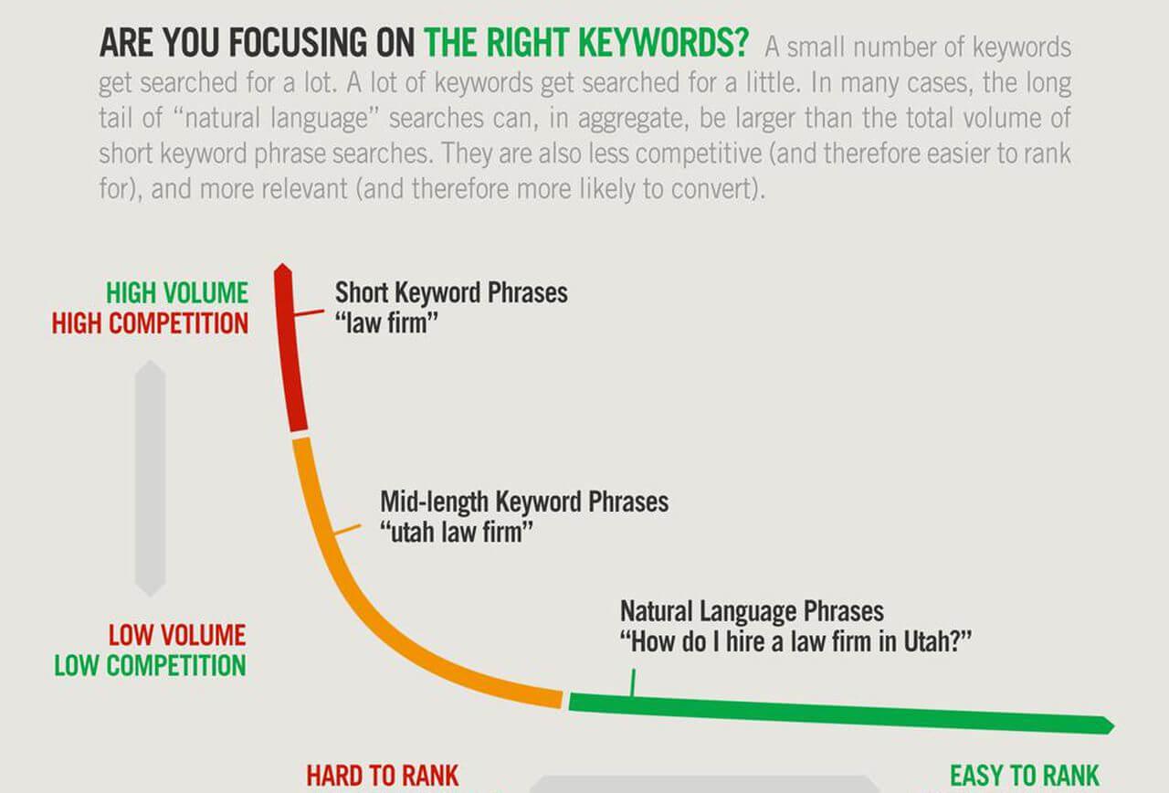 keywords1